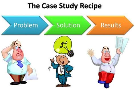 Business research report writing methods